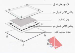 ساختار لایت باکس کریستال